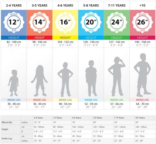 Sizing Guide for Children
